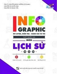 Infographic Ôn Luyện Kiểm Tra Đánh Giá Và Thi THPT Quốc Gia Môn Lịch Sử - Nguyễn Mạnh Hưởng