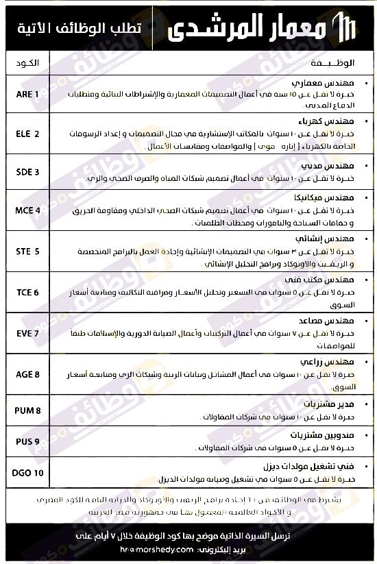 وظائف الاهرام الجمعة 20 سبتمبر 20/9/2019-وظائف معمار المرشدى