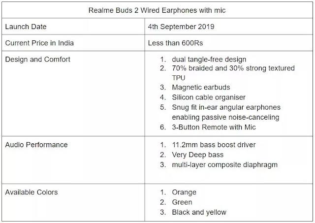 Realme buds 2 review highlights