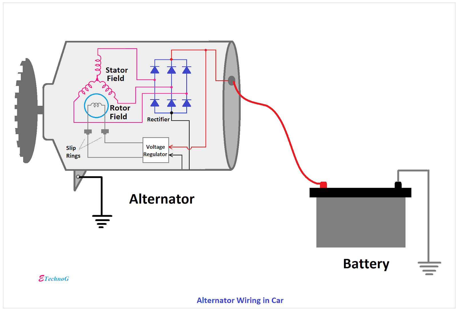 Alternator Function and Alternator Wiring Diagram in Car - ETechnoG | Battery To Alternator Wiring Diagram |  | ETechnoG
