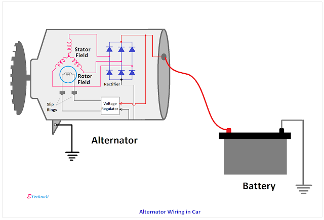 Alternator Function and Alternator Wiring Diagram in Car  ETechnoG