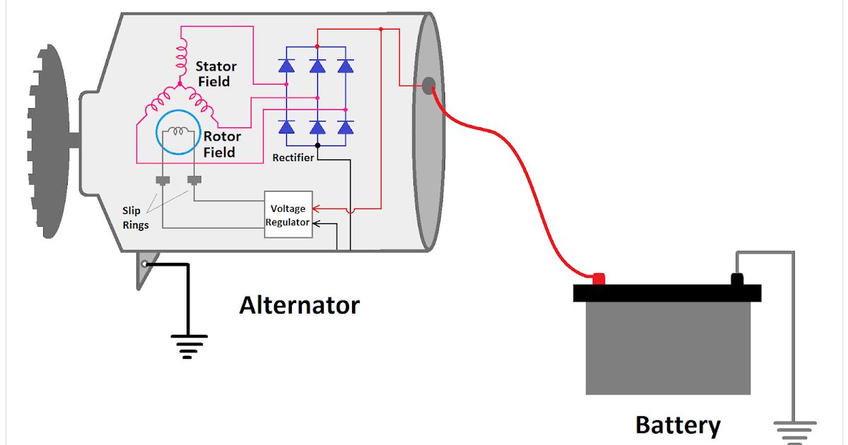 Alternator Function and Alternator Wiring Diagram in Car - ETechnoG | Battery Wiring Diagram Stator |  | ETechnoG