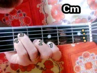 kunci gitar Cm