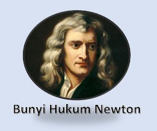 Hukum Newton 1, 2, 3