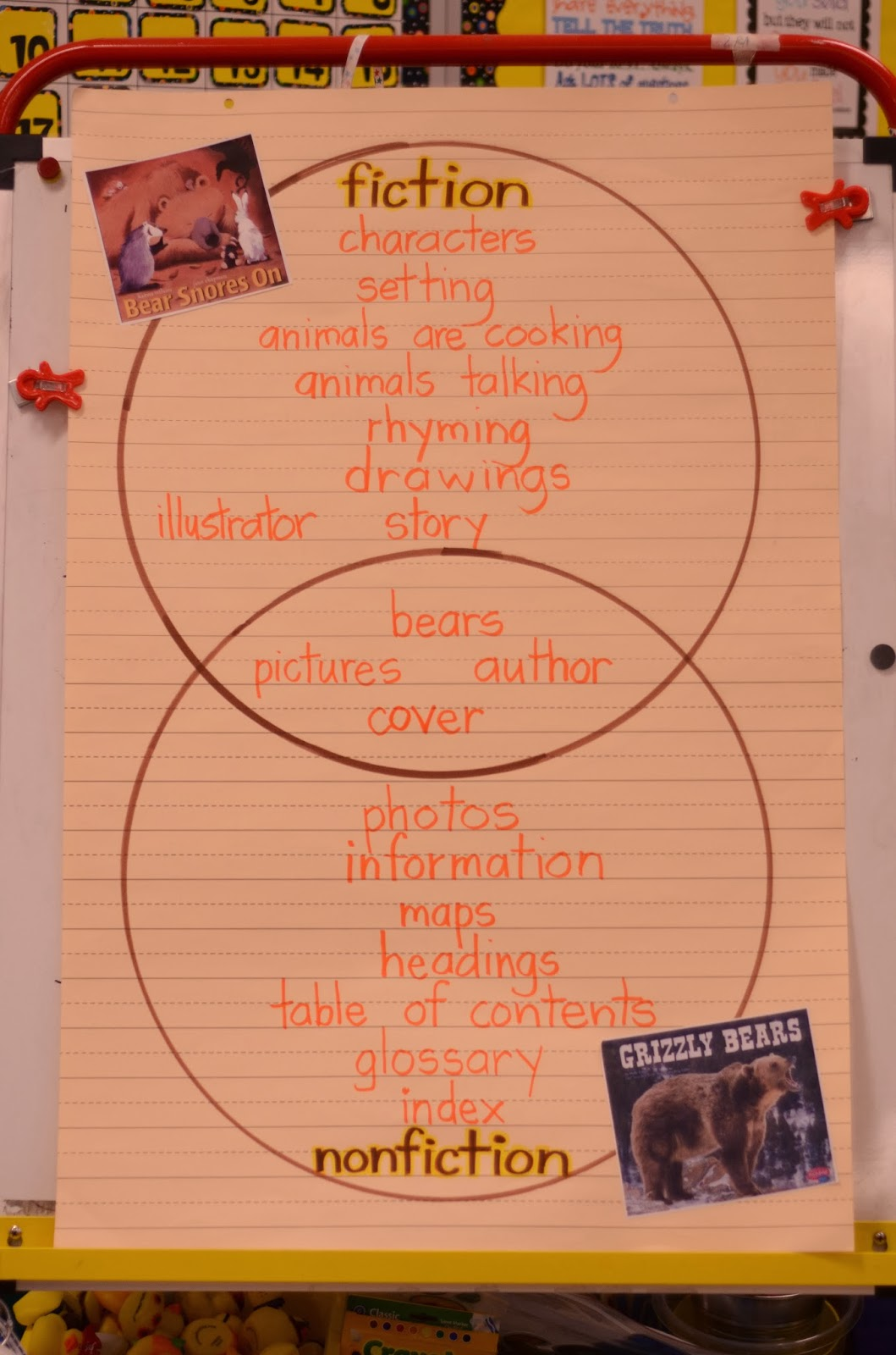Literature Classroom Decor ~ A place called kindergarten fiction and nonfiction bear