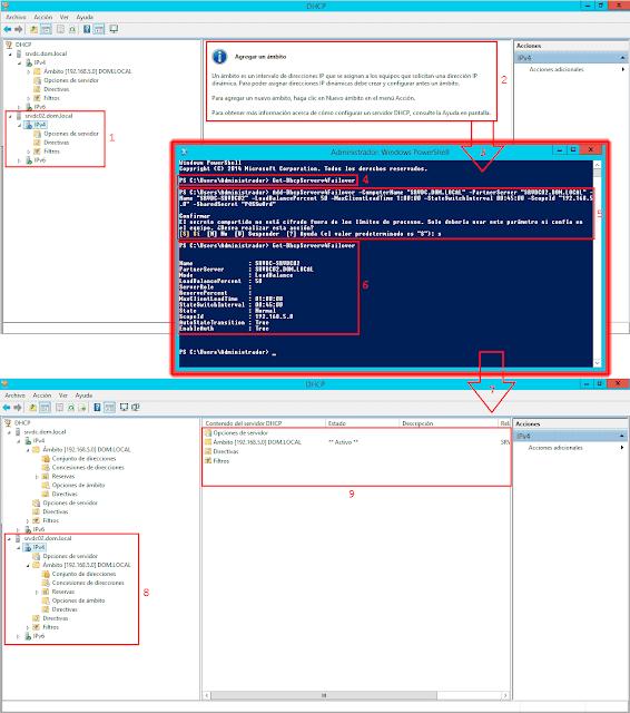 Windows server 2012 PowerShell: Configurar conmutación por error del servicio de DHCP.