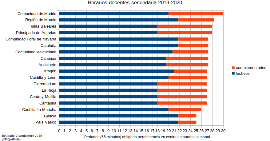 Calendario Escolar 18 19 Cantabria.Calendario Escolar Cataluna 2020 18