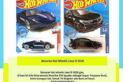 Bocoran Hot Wheels Case D 2020