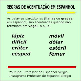 Regras de acentuação em espanhol, Acento Espanhol, Acentuaçao em Espanhol, Aprender Espanhol, Espanhol para brasileiros, Espanhol Português,