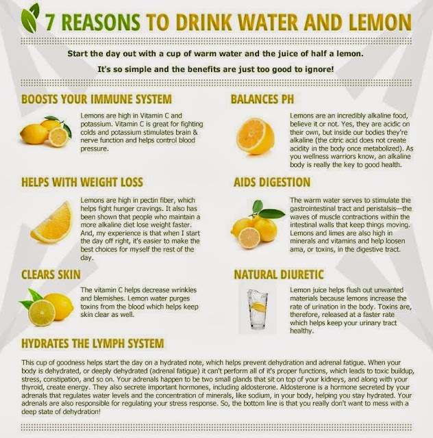 Anywhere Fitness Pt 7 Reasons To Drink Lemon Water