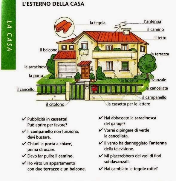 Aula d 39 italiano lucia patarca italiano livello 0 for Creare una piantina della casa