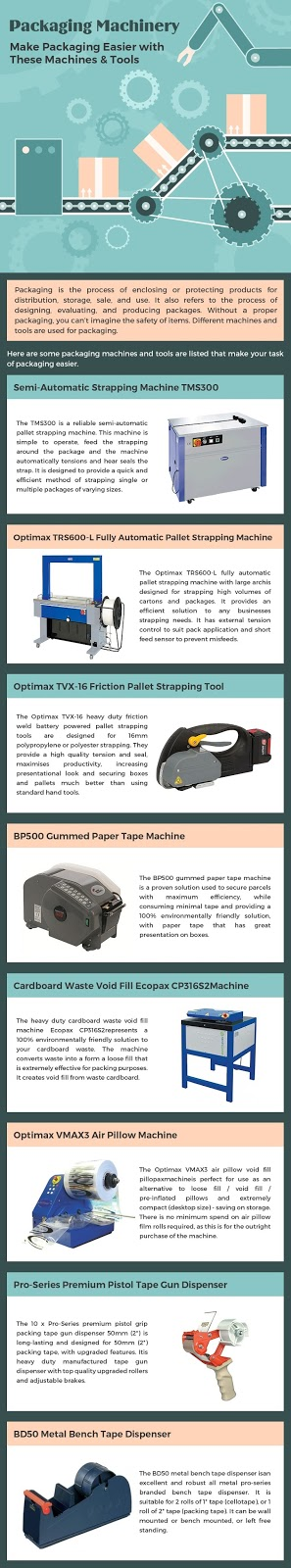 packaging machinery infographic