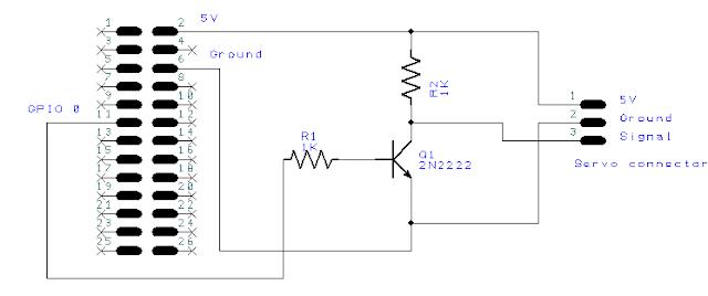 Controlling a servo using Raspberry Pi and WiringPi