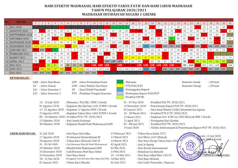 Hari Efektif dan Hari Efektif Fakultatif Madrasah Tahun Pelajaran 2020/2021