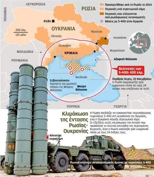 Πρόβες πολέμου στην Κριμαία