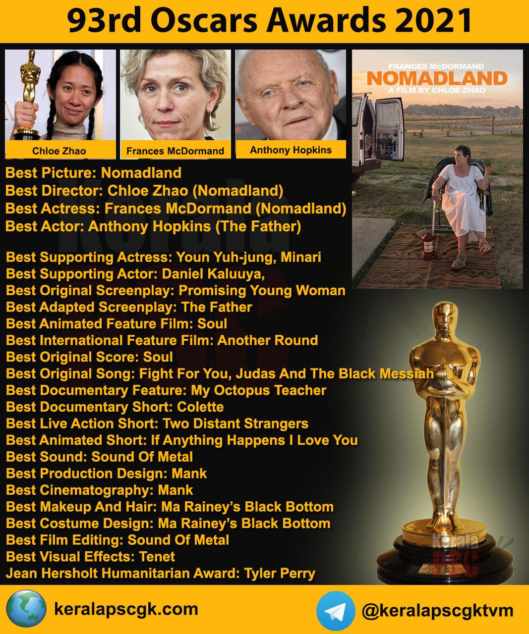 List of Winner - 93rd Academy Awards (Oscars Awards 2021)