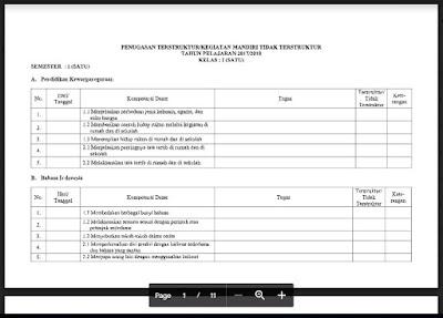 Contoh Tugas Terstruktur Kelas 3 Sd Kurikulum 2013 Guru Ilmu Sosial