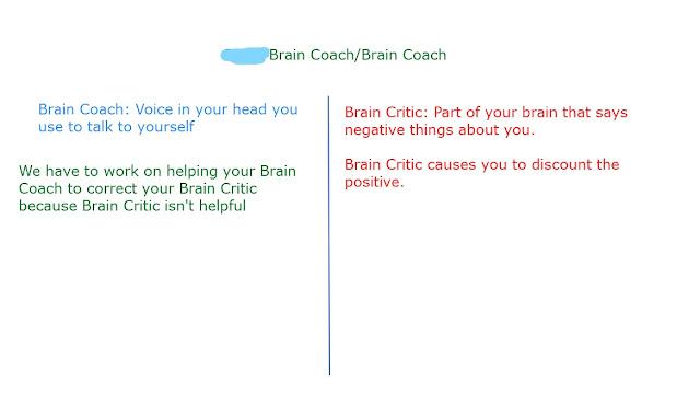 ryan-wexelblatt-adhd-dude-brain-coach-brain-critic