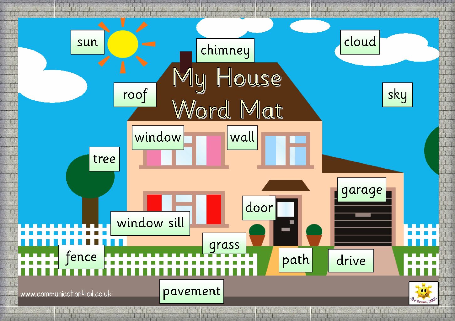 Materials To Learn English: House Vocabulary