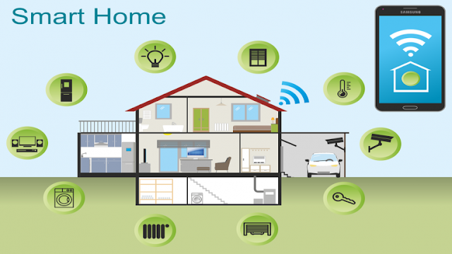 Home Automation for Double Bedroom House