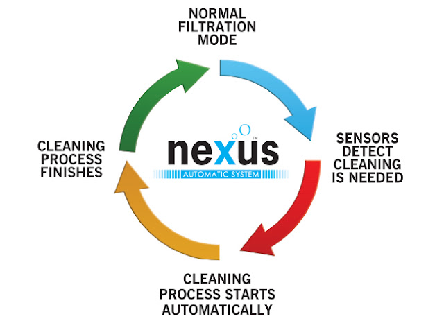 Evolution Aqua Nexus Cleaning