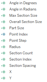 List of calculated fields