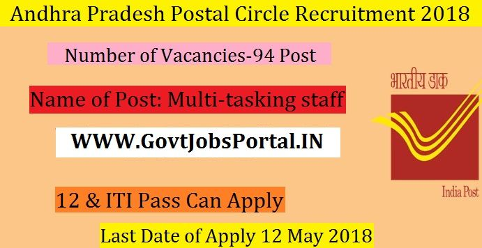 Ap govt jobs  for 12th pass