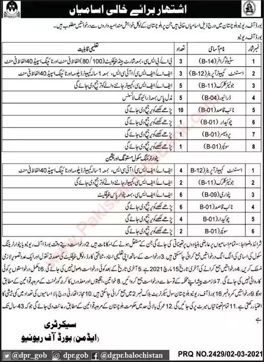 Latest Jobs in Pakistan Board of Revenue Balochistan Jobs 2021