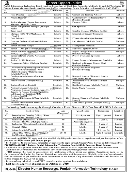 PITB Jobs , PITB Jobs 2019 Punjab Information Technology Board