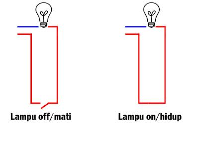Diagram lampu satu garis