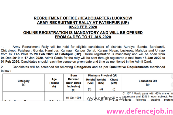 Lucknow Army Rally 2020
