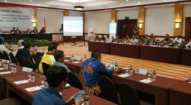 Gerindra Peroleh Kursi Terbanyak di DPRD Banten