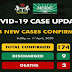 BREAKING: 23 new cases of COVID-19 in Nigeria brings the total now to 174