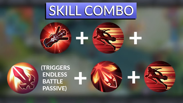Mobile Legends Granger Skill Combo