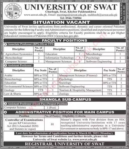Latest Jobs in Pakistan University of Swat Jobs 2021