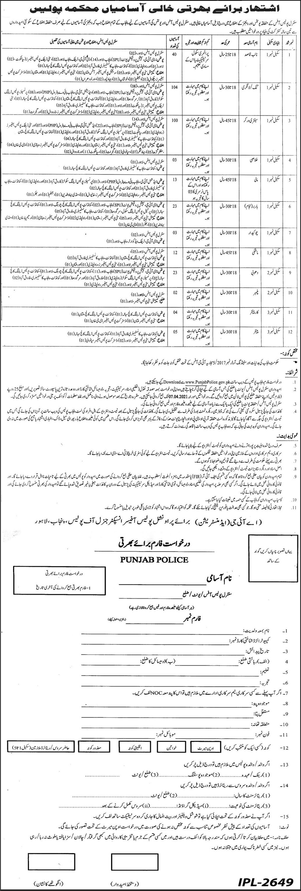 Latest Govt Jobs in Central Police Department Lahore