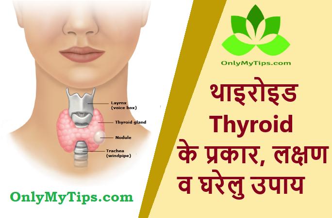 थाइरोइड के प्रकार, लक्षण व घरेलु उपाय | Thyroid Types, Symptoms and Home Remedies, Hyperthyroidism, Overactive Thyroid, Hypothyroidism, Hypo Thyroid, Hyper Thyroid
