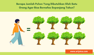 jumlah oksigen yang dihasilkan pohon