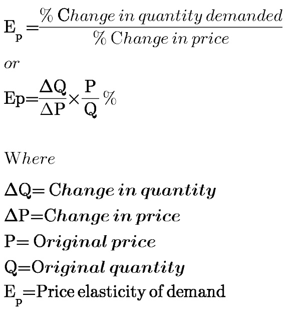 Types Of Elasticity Of Demand Price Elasticity Income