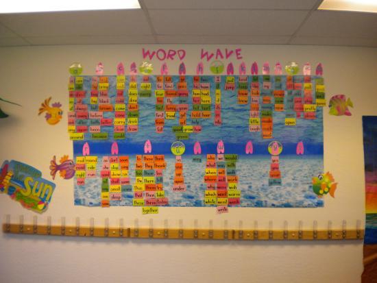 Classroom Decoration Word Work ~ Beach ocean themed classroom clutter free