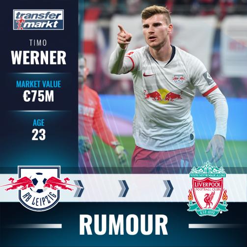 Liverpool Optimis Datangkan Timo Werner