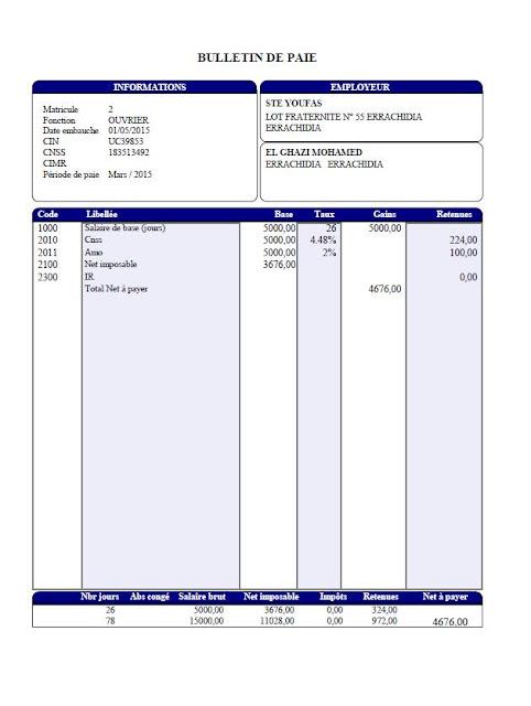 Comment remplir l'Etat 9421, comptabilité