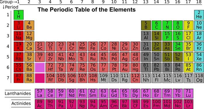 Makalah Pendidikan Kimia Struktur Atom dan Sistem Periodik Unsur