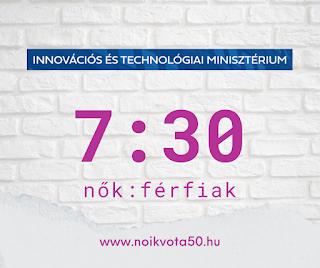 Az Innovációs és Technológiai Minisztérium vezetői között 7:30 a nők és férfiak aránya #KORM35