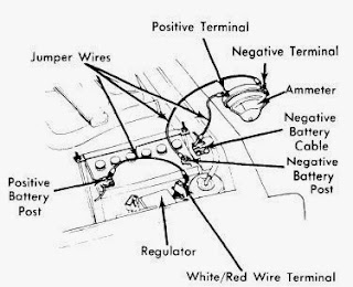 delco remy external voltage regulator wiring diagram with Delco Remy Regulator Wiring Diagram on The Early Mopar 60s And 70s Wiring And How It Can Be Upgraded furthermore Alternator 20Secrets as well Charge as well Case Voltage Regulator Wiring further L9407f Car Voltage Regulator Circuit.