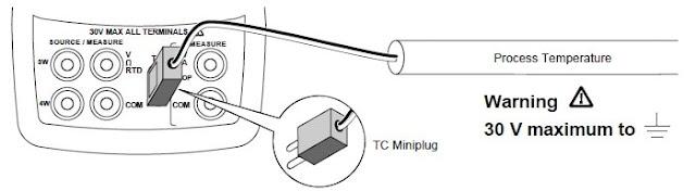 Fluke 724 temperature calibrator measures temperature with thermocouple