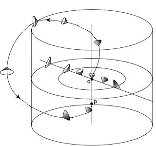 Condensed concepts: Entering the strange world of Kurt Godel