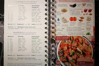 Recenzja - nowe jadłospisy odżywcze