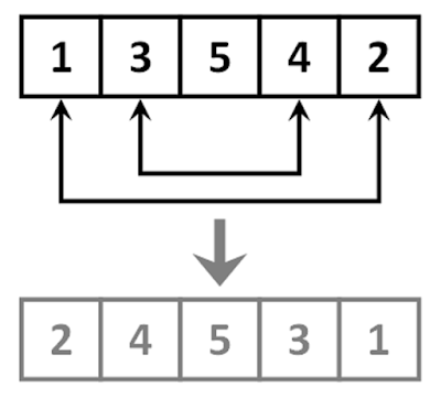 3 Ways to Reverse an Array in Java - Coding Interview Question