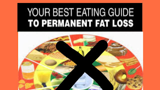 Best Eating Guide To Permanent Fat Loss 2019 | weight loss diet